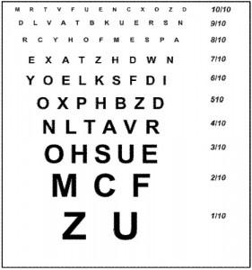 Échelle optométrique