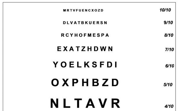 L'acuité visuelle